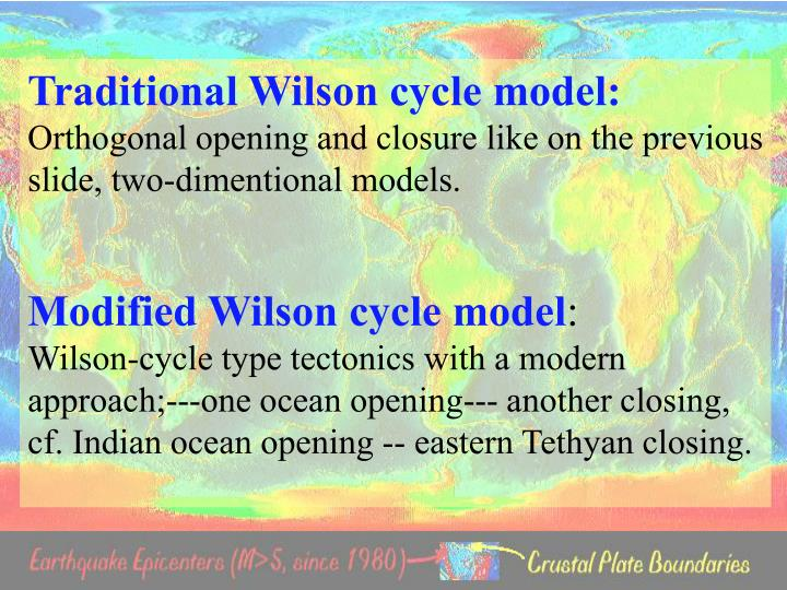 Traditional Wilson cycle model: