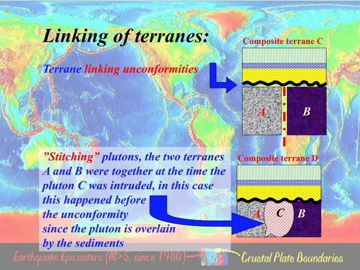 Composite terrane C