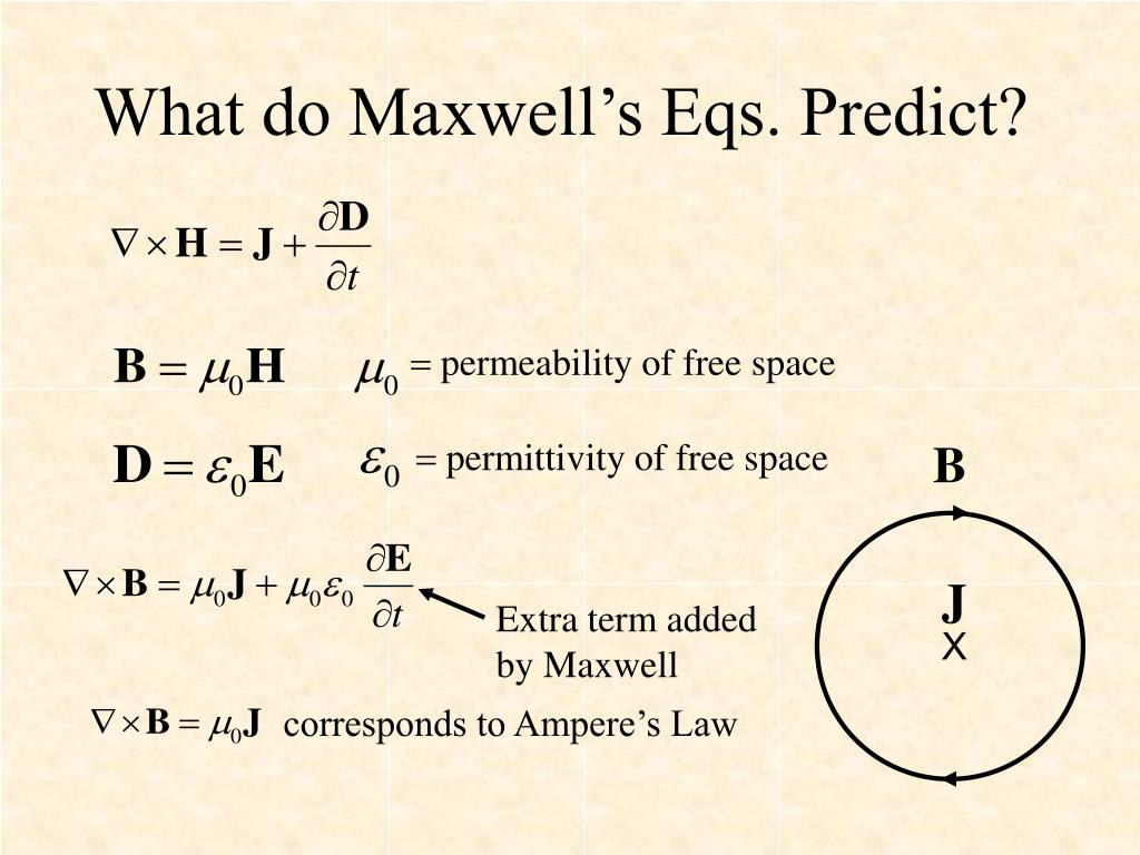 What do Maxwell's Eqs. Predict?