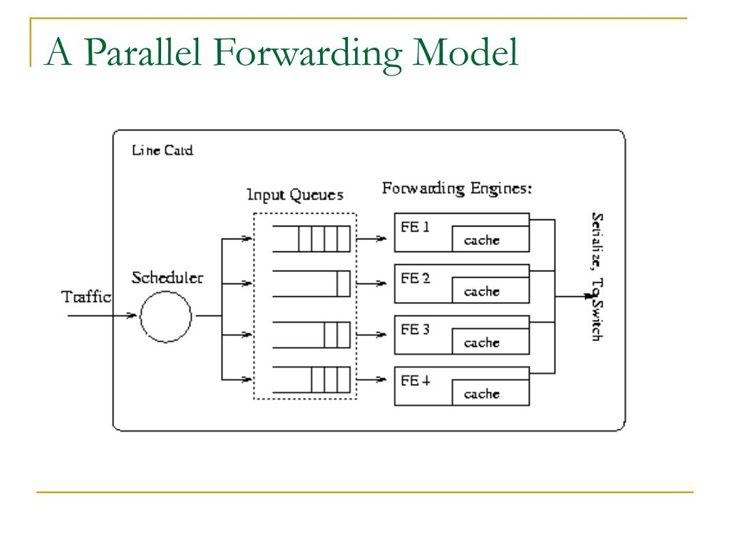 A Parallel Forwarding Model