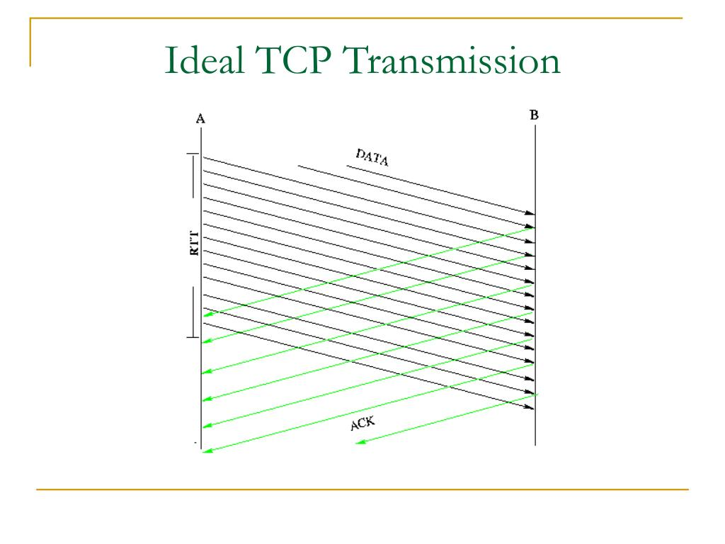 Ideal TCP Transmission