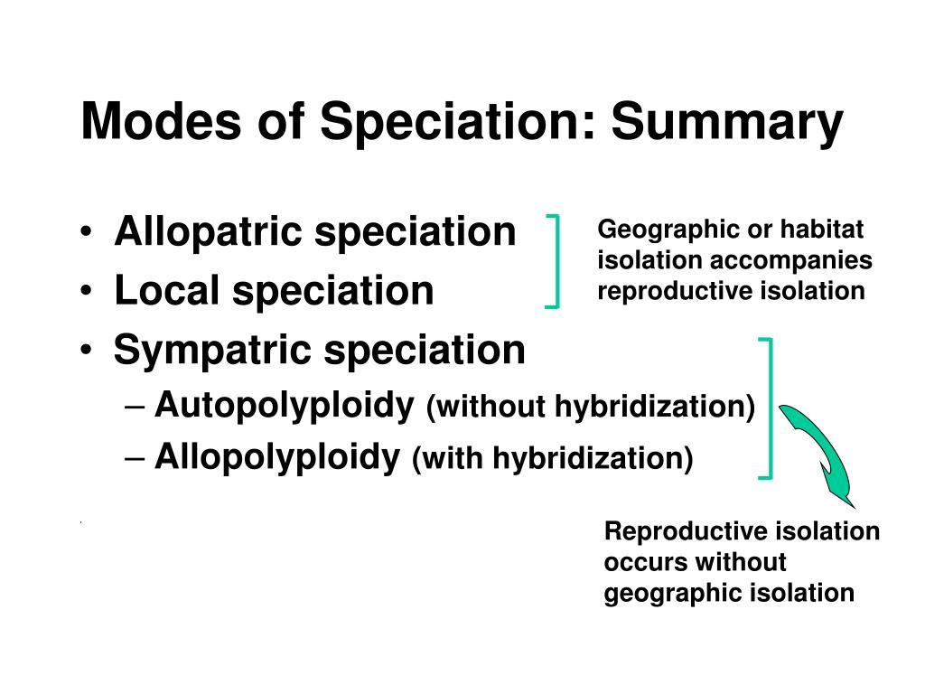 Modes of Speciation: Summary