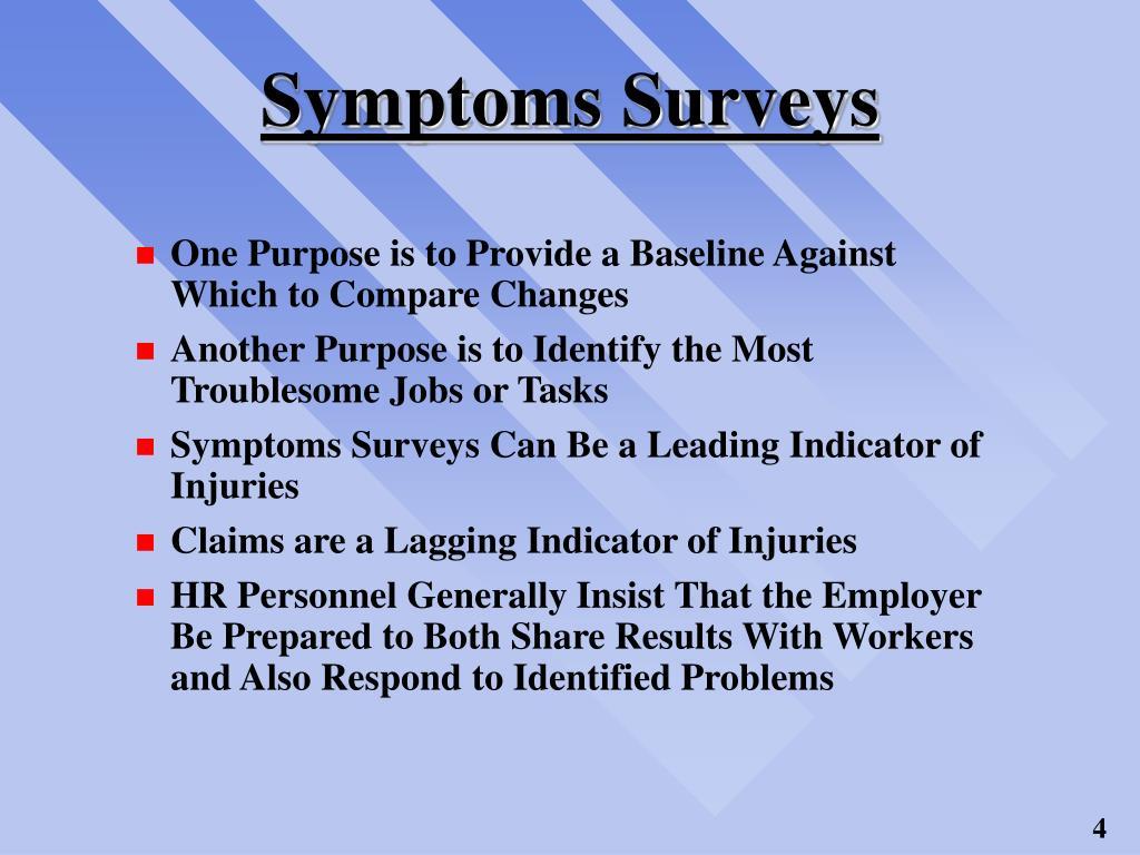 Symptoms Surveys