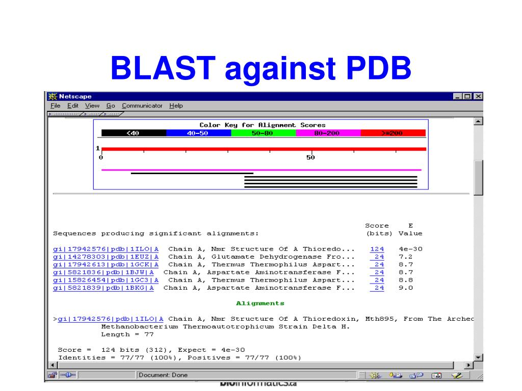 BLAST against PDB