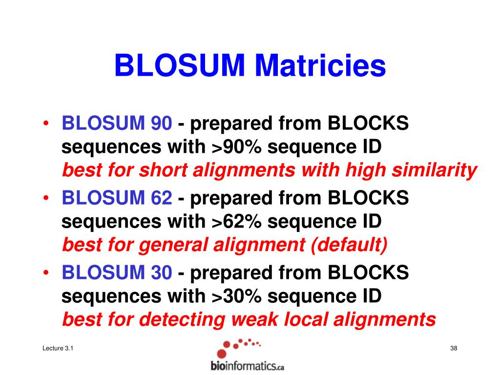 BLOSUM Matricies