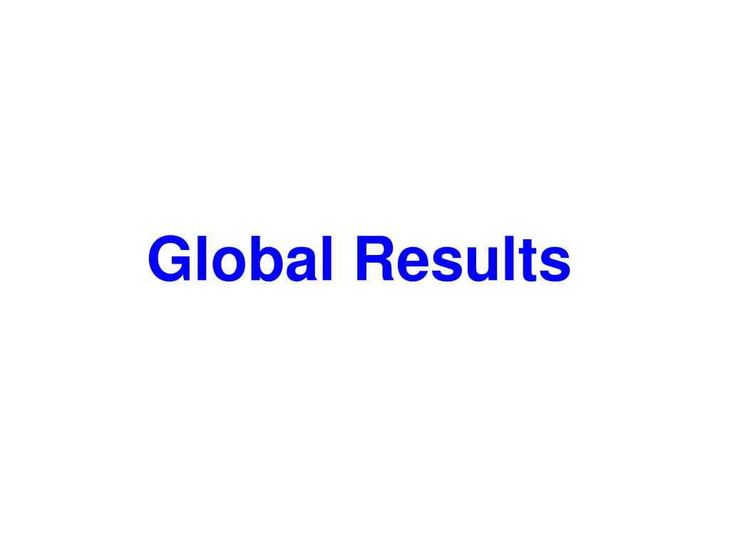 Global Results