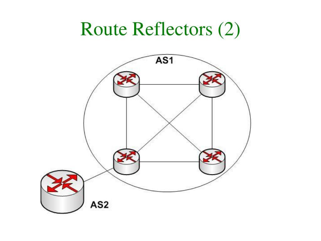 Route Reflectors (2)