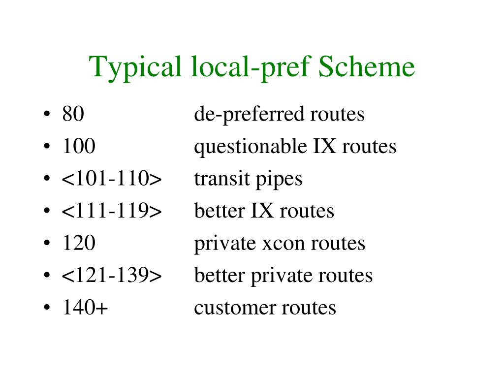 Typical local-pref Scheme