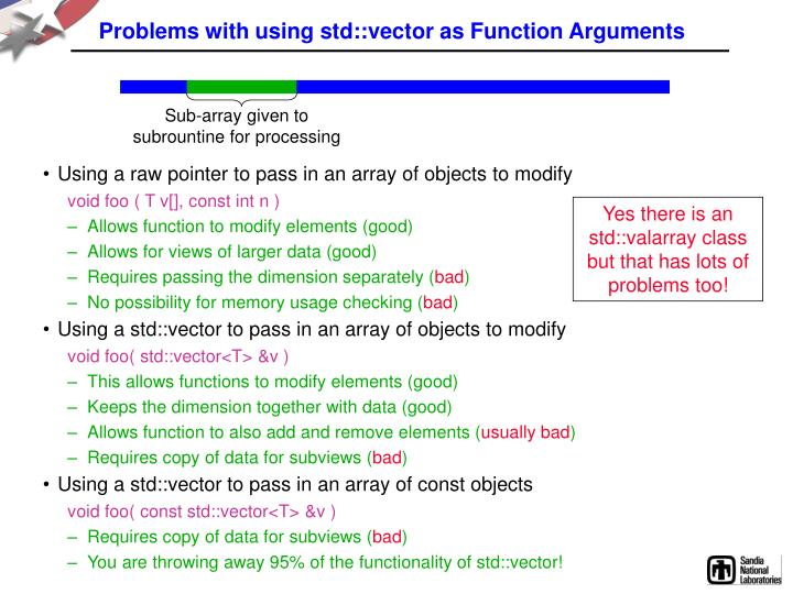 Problems with using std::vector as Function Arguments