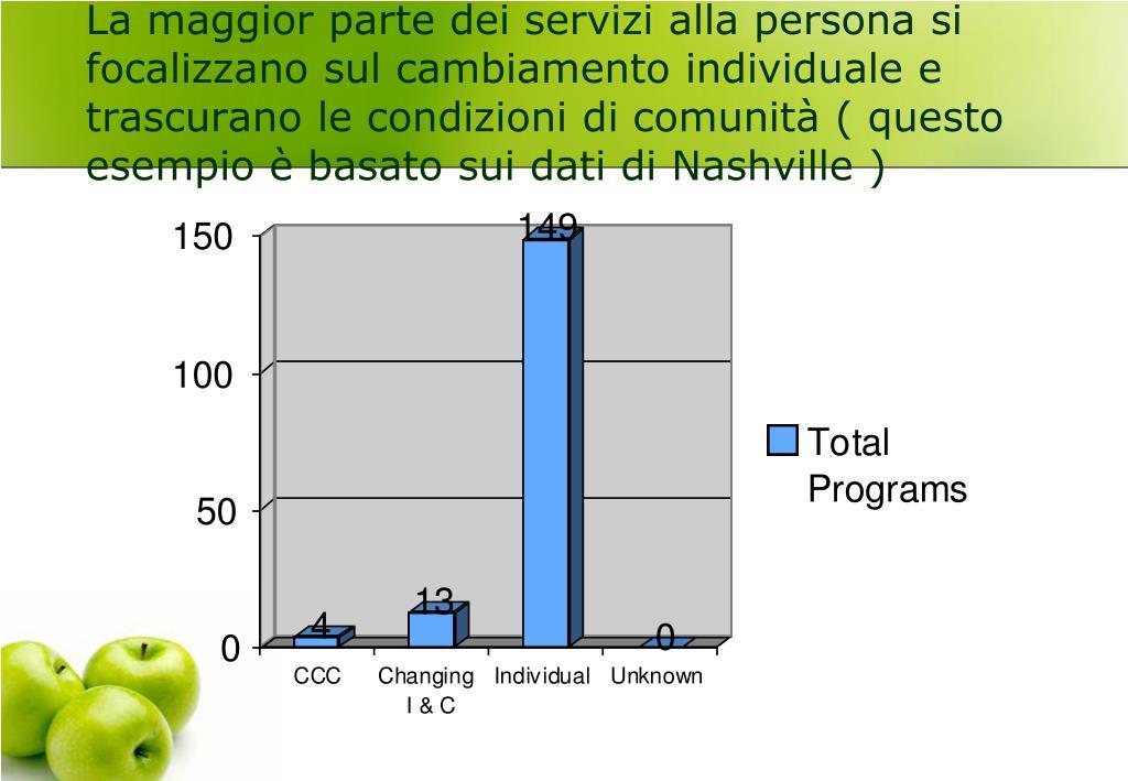 La maggior parte dei servizi alla persona si focalizzano sul cambiamento individuale e trascurano le condizioni di comunità ( questo esempio è basato sui dati di Nashville )