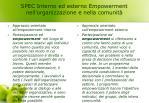 spec interno ed esterno empowerment nell organizzazione e nella comunit