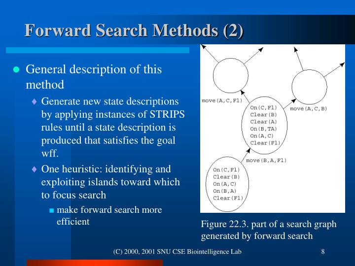 Forward Search Methods (2)