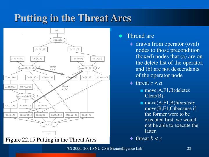 Figure 22.15 Putting in the Threat Arcs