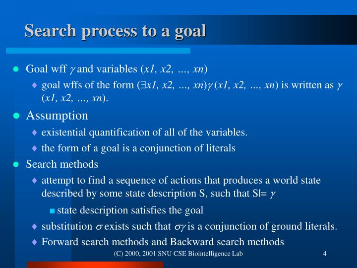 Search process to a goal