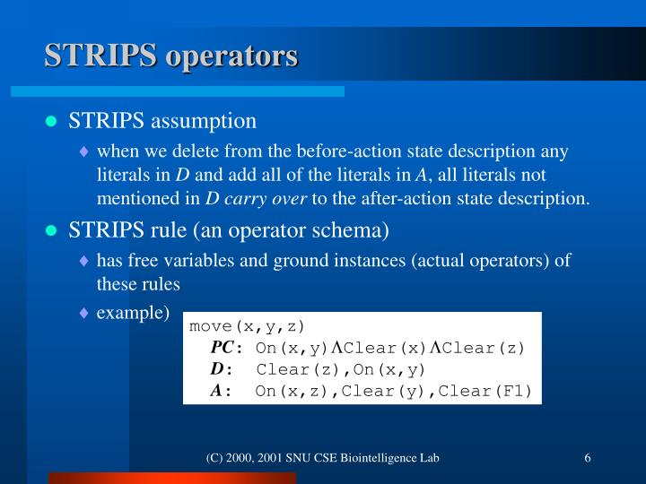 STRIPS operators