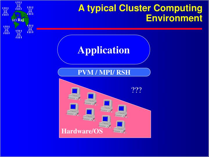 A typical Cluster Computing Environment
