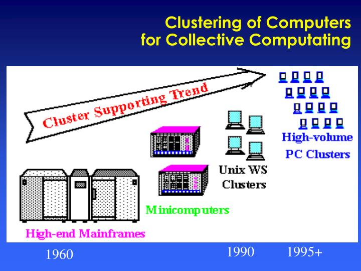 Clustering of Computers