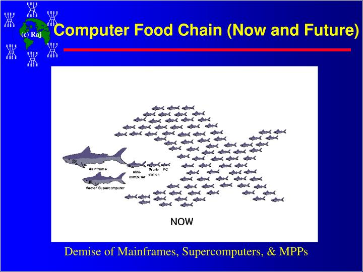 Computer Food Chain (Now and Future)