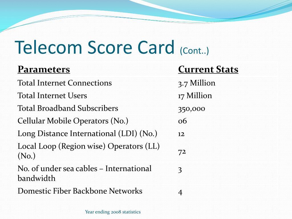Telecom Score Card