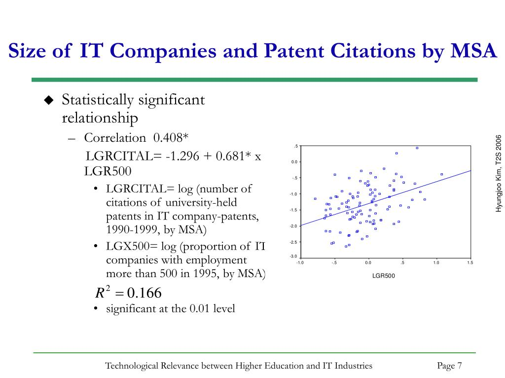 Size of IT Companies and Patent Citations by MSA