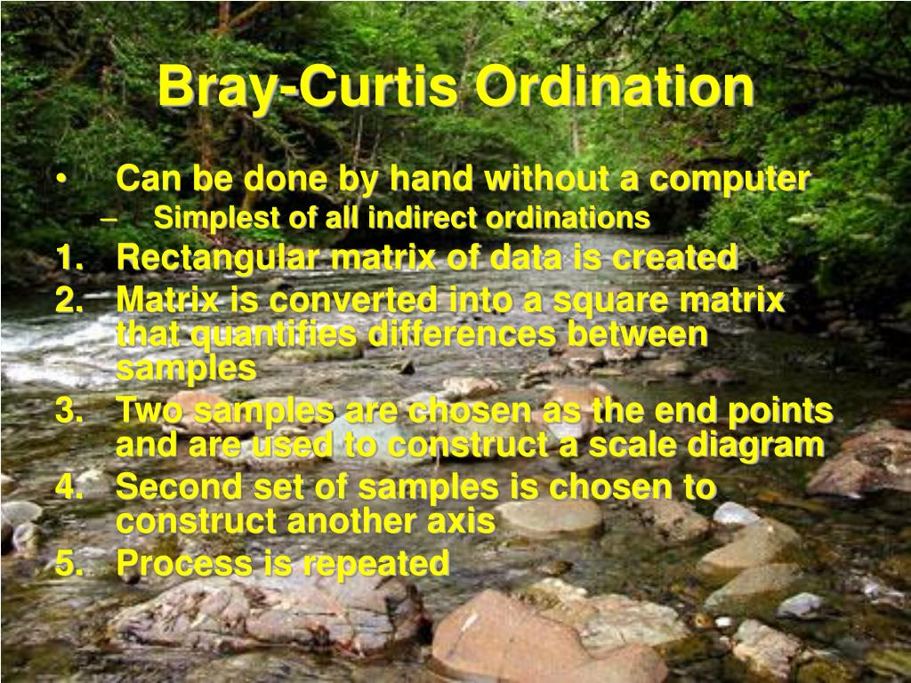 Bray-Curtis Ordination
