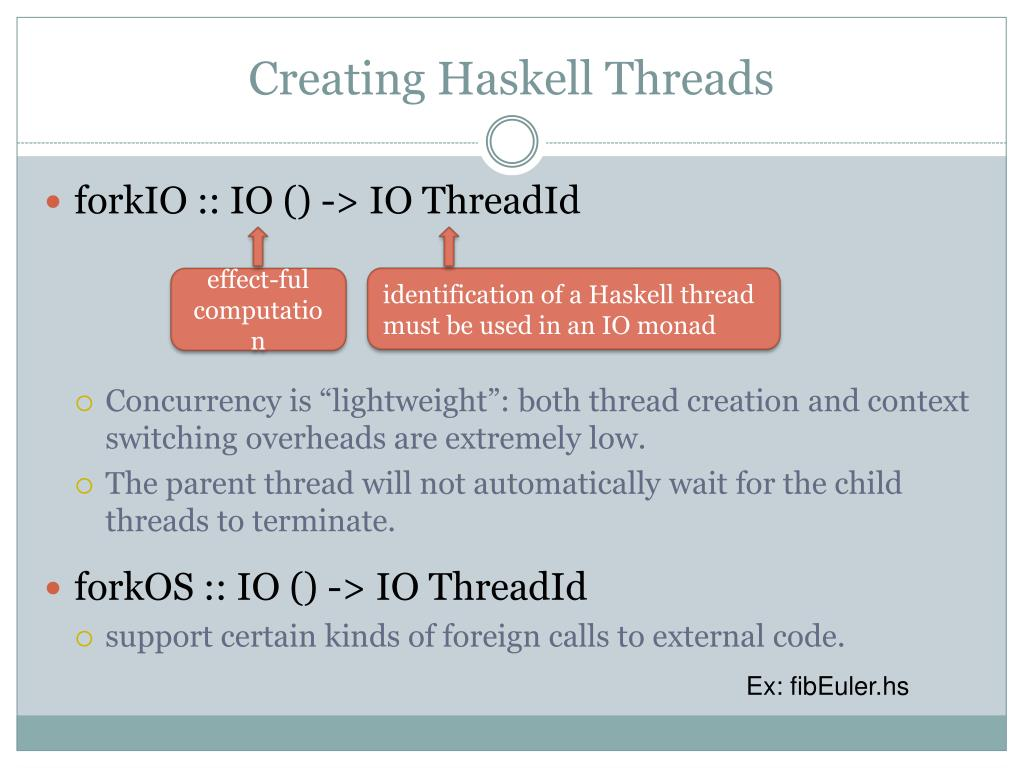 Creating Haskell Threads