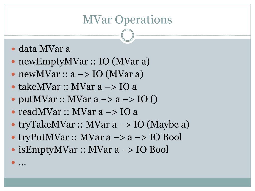 MVar Operations
