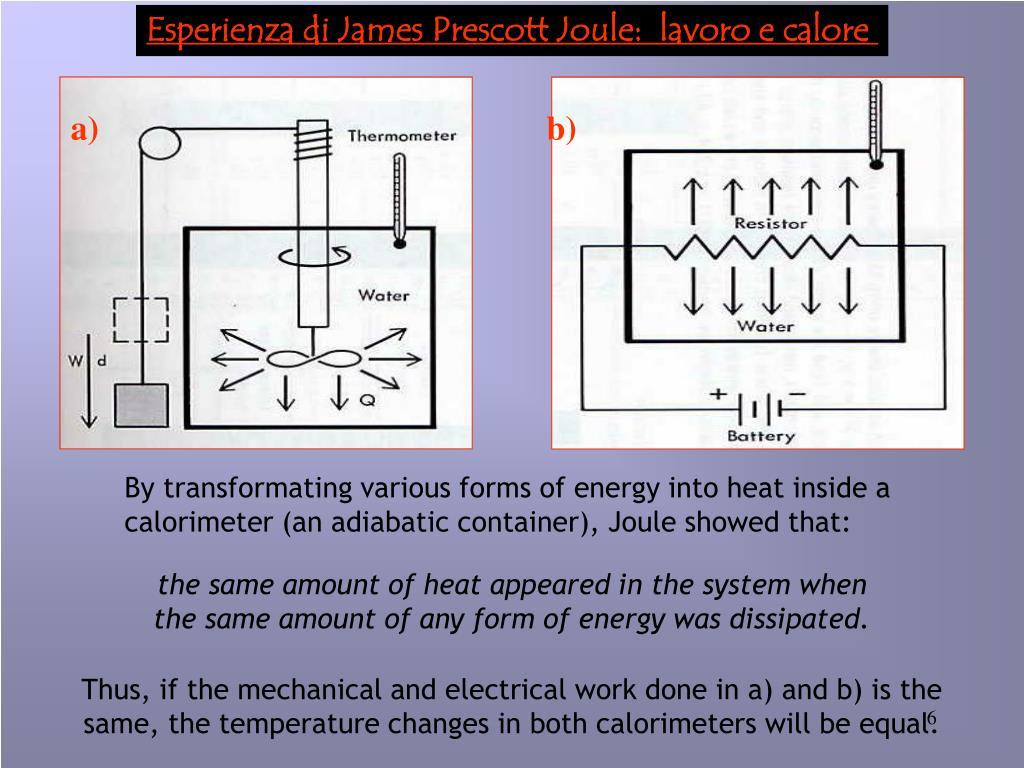 Esperienza di James Prescott Joule:  lavoro e calore