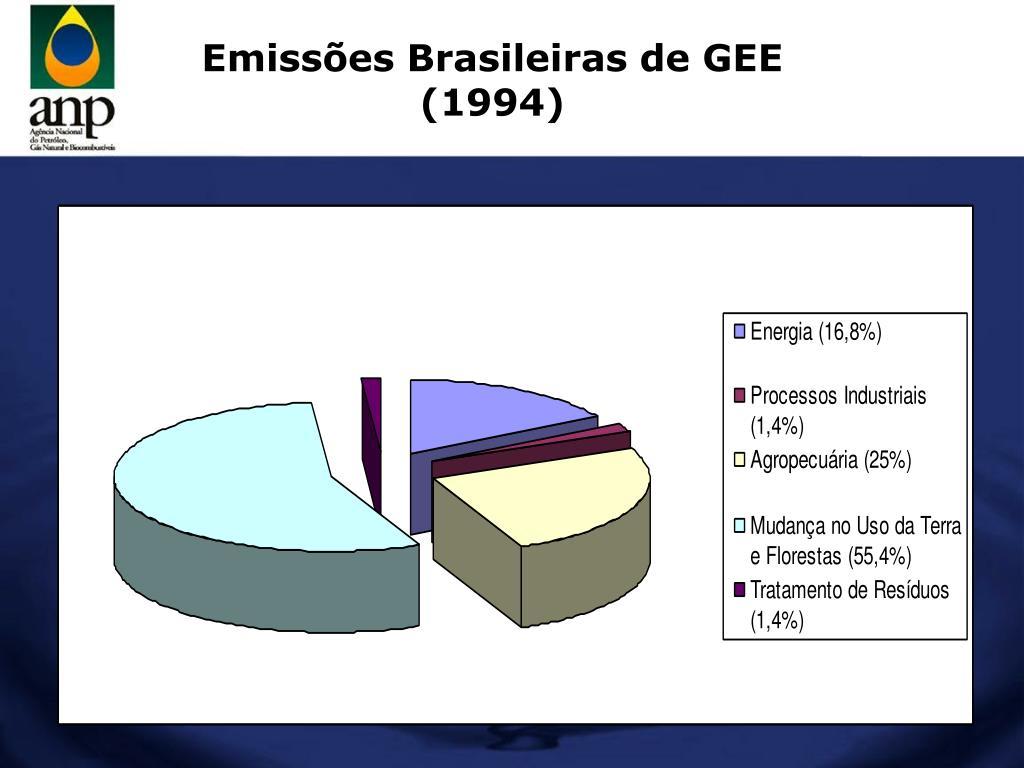 Emissões Brasileiras de GEE (1994)