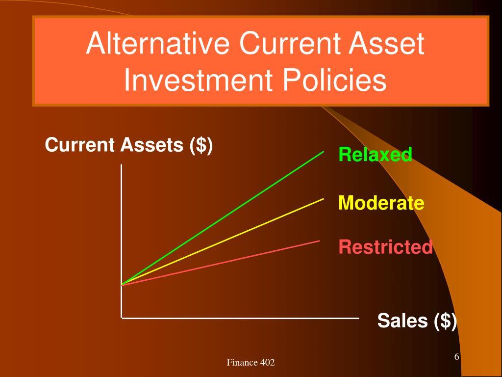 Alternative Current Asset