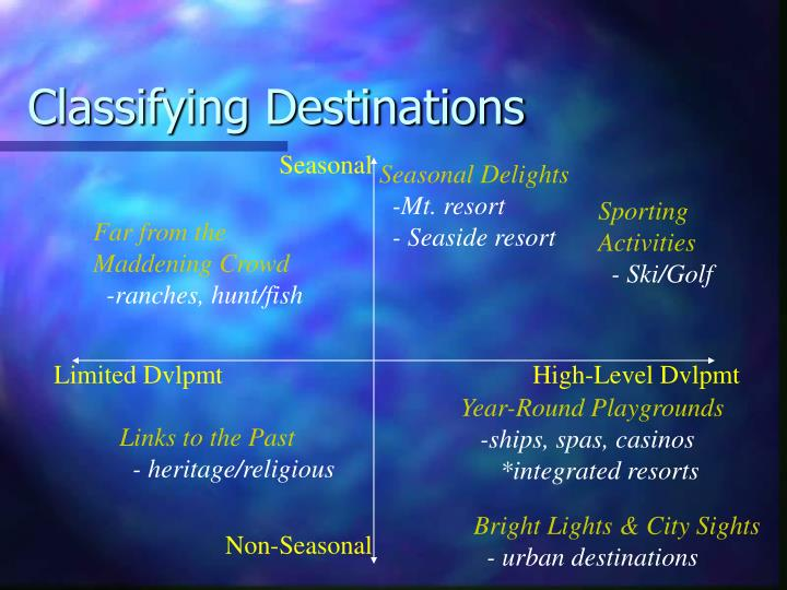 Classifying Destinations