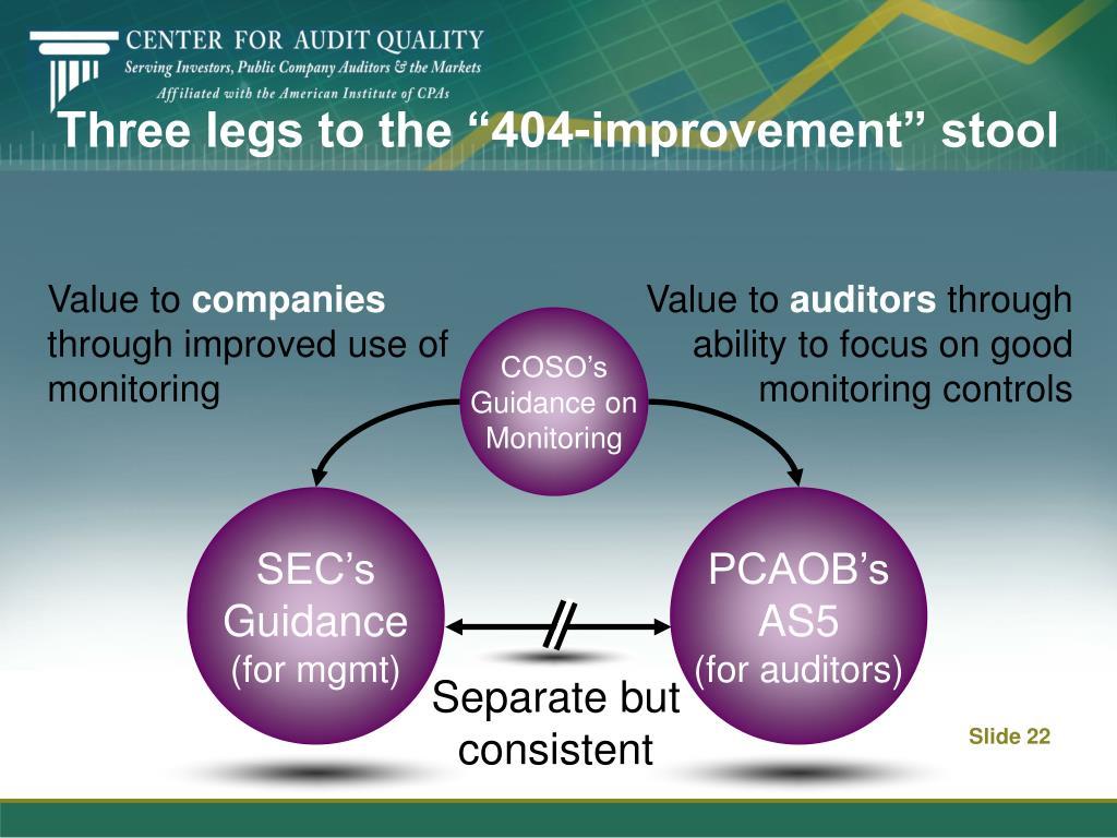 "Three legs to the ""404-improvement"" stool"