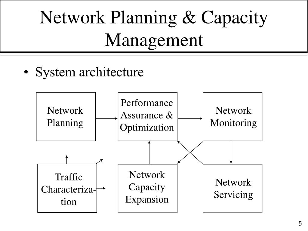 Network Planning & Capacity Management