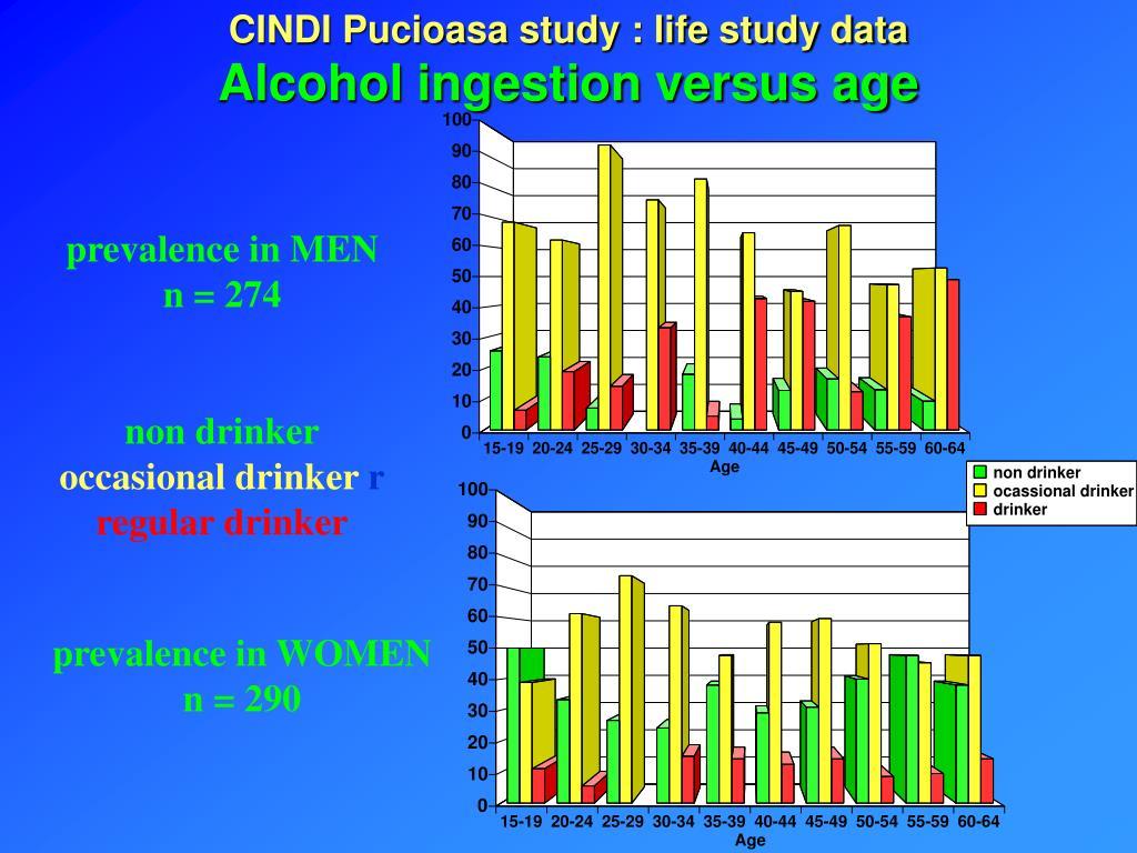 CINDI Pucioasa study : life study data