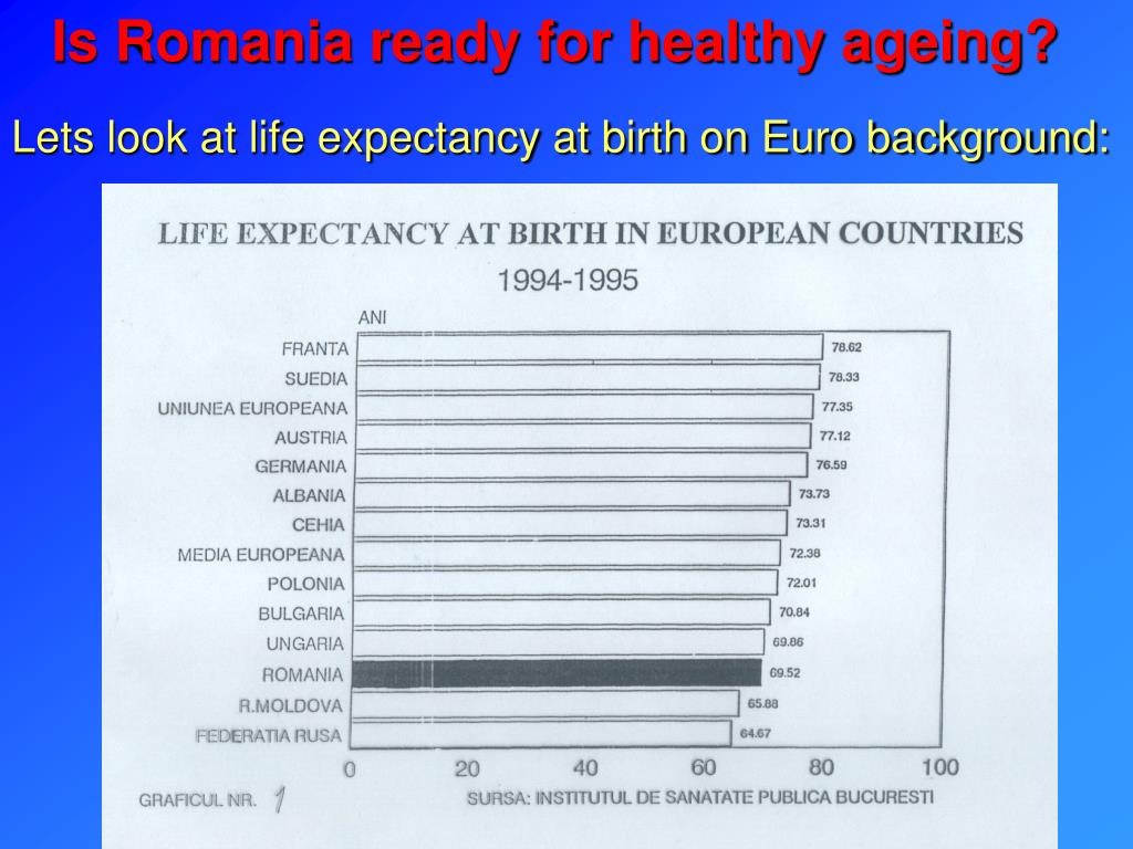 Is Romania ready for healthy ageing?