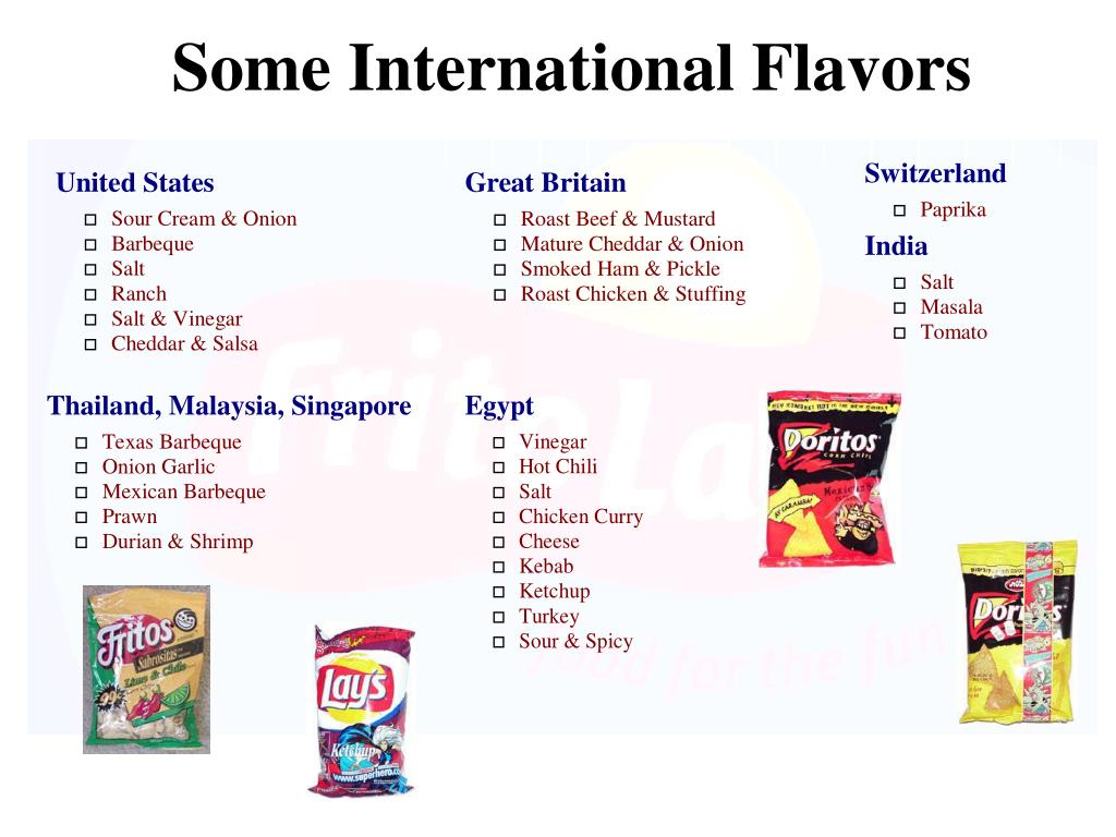 Some International Flavors