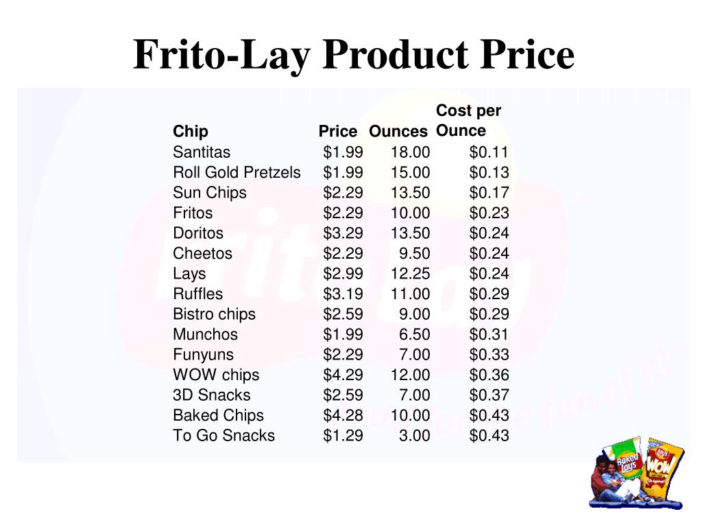 Frito-Lay Product Price