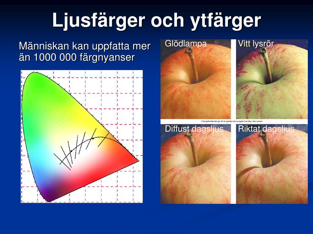 Människan kan uppfatta mer än 1000 000 färgnyanser