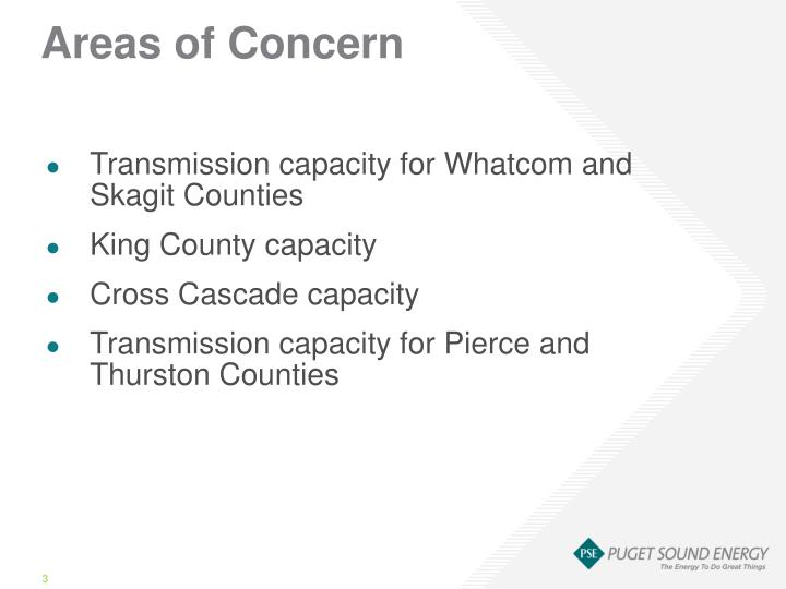Areas of concern l.jpg