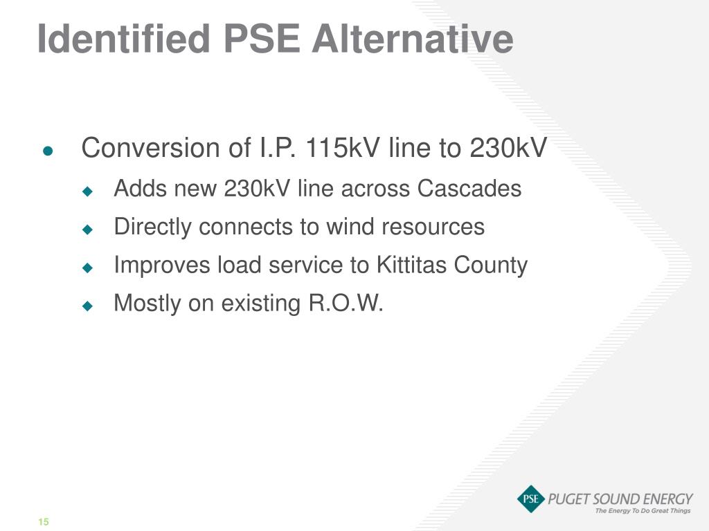 Identified PSE Alternative