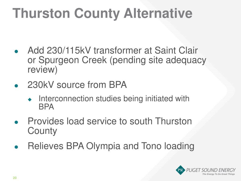 Thurston County Alternative