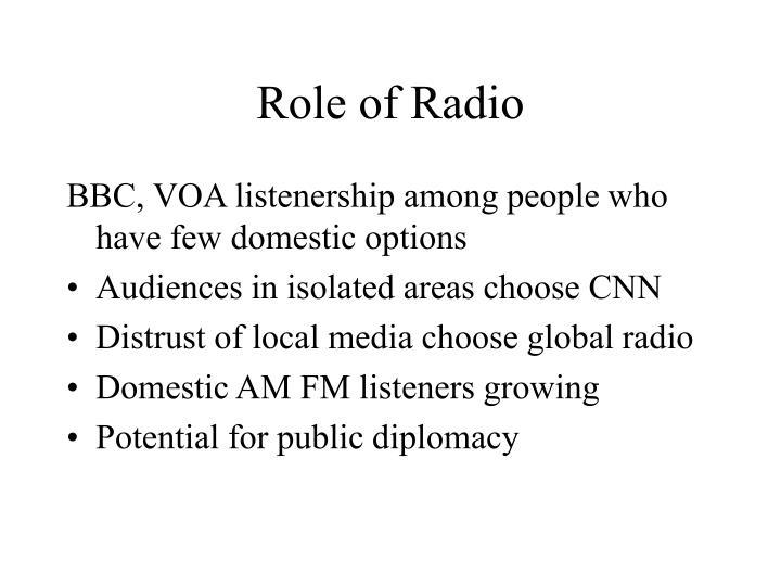 Role of Radio