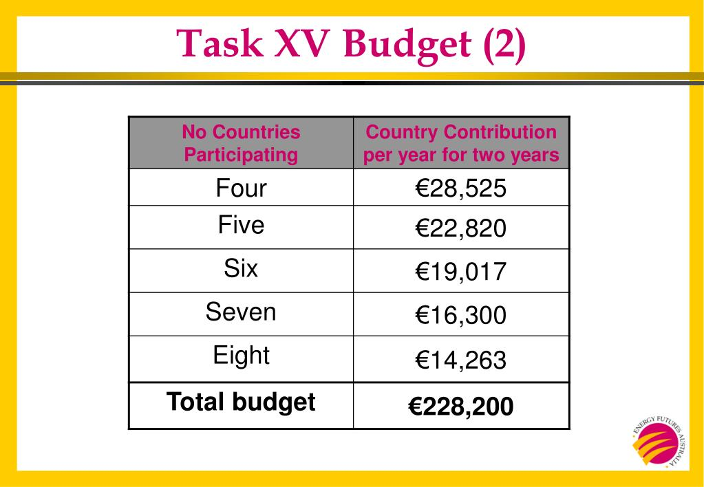 Task XV Budget (2)