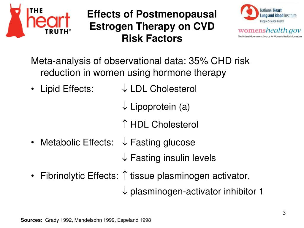 Effects of Postmenopausal