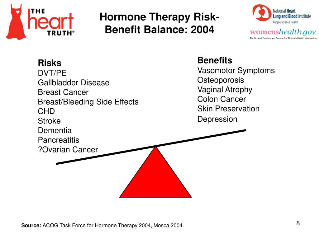 Hormone Therapy Risk-Benefit Balance: 2004
