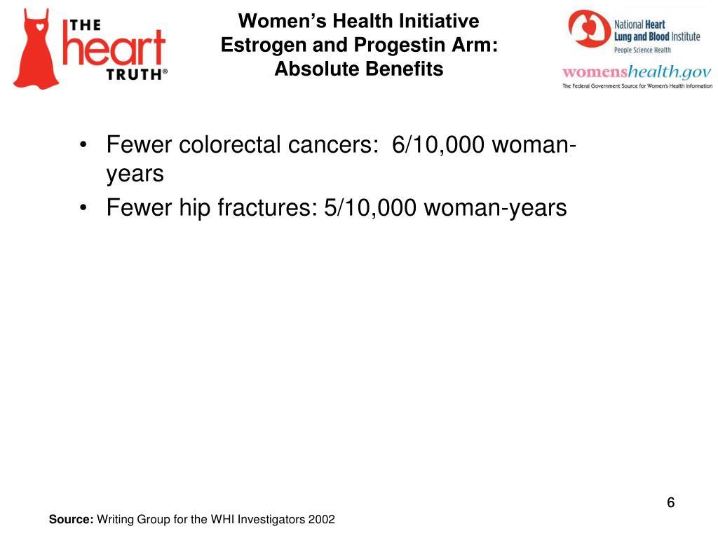 Women's Health Initiative Estrogen and Progestin Arm:  Absolute Benefits