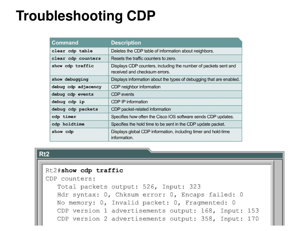 Troubleshooting CDP