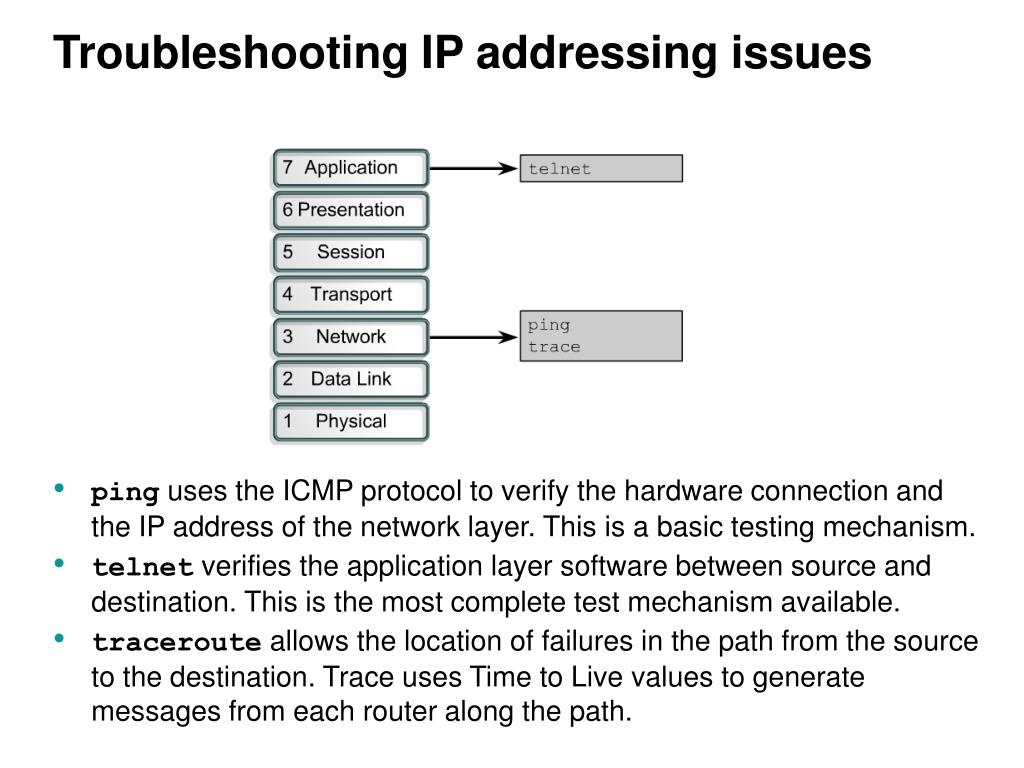 Troubleshooting IP addressing issues