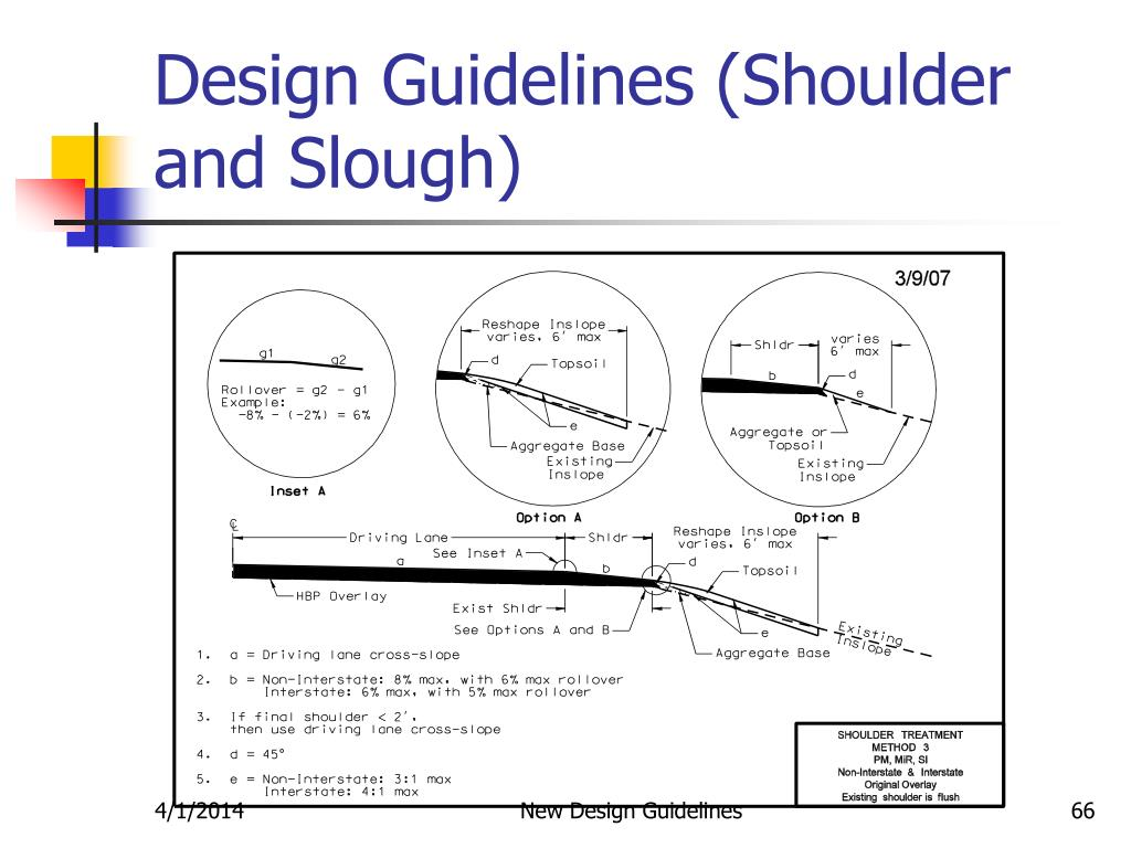 Design Guidelines (Shoulder and Slough)