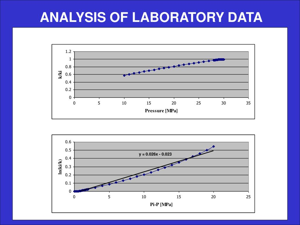 ANALYSIS OF LABORATORY DATA